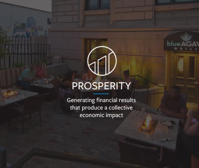 Brinkman Prosperity